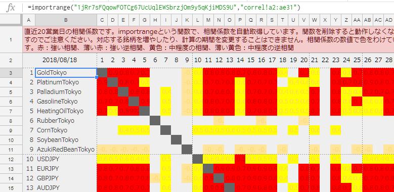 Googleスプレッドシートの関数|ImportRange()