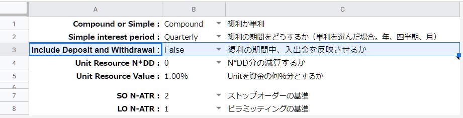 初期設定項目「Include Deposit and Withdrawal」