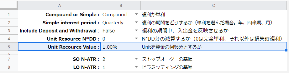 初期設定項目「Unit Resource Value」