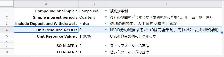初期設定項目「Unit Resource N*DD」