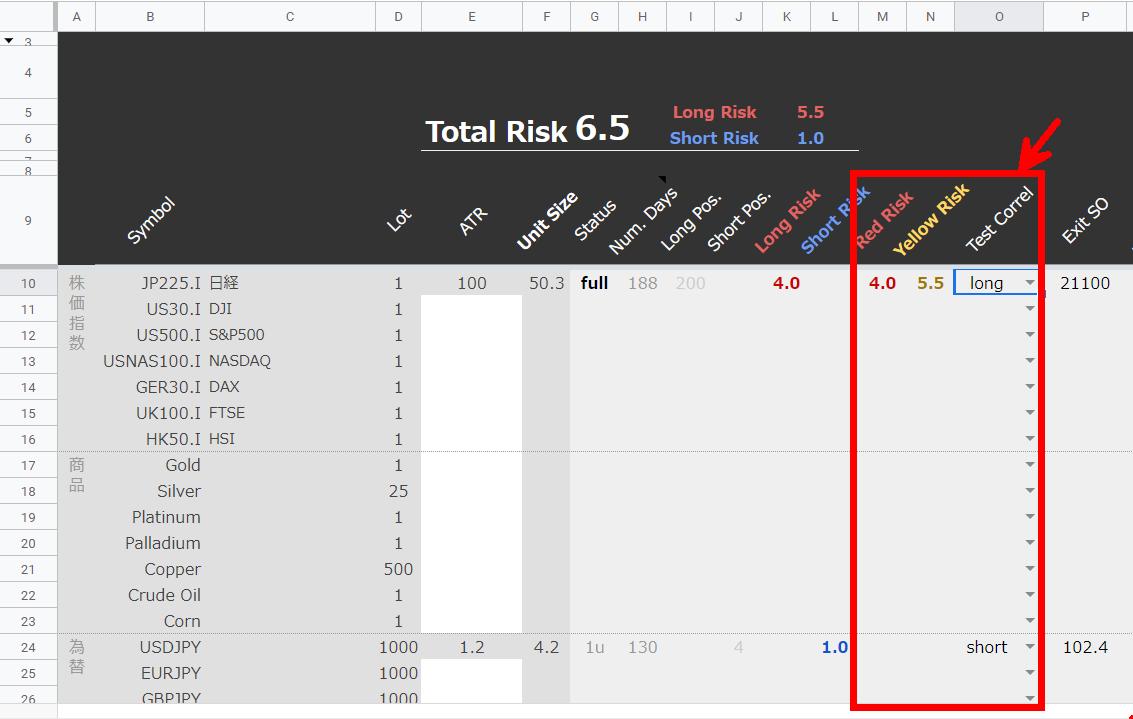 Q.「Red Risk」「Yellow Risk」「Test Correl」とはどのような指標でしょうか?